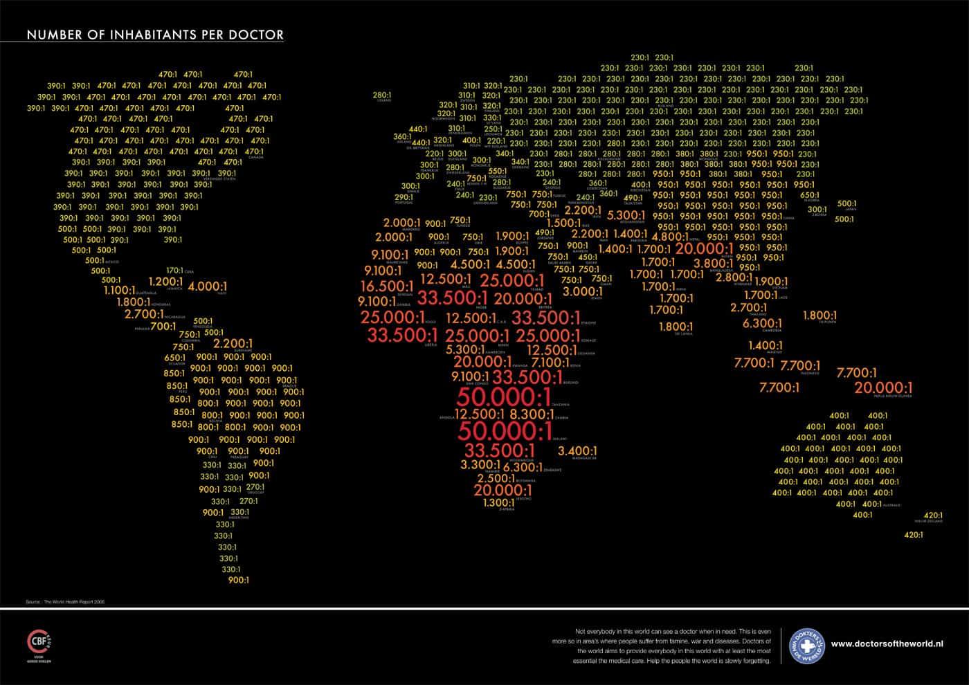 Pub Médecins du monde : statistiques