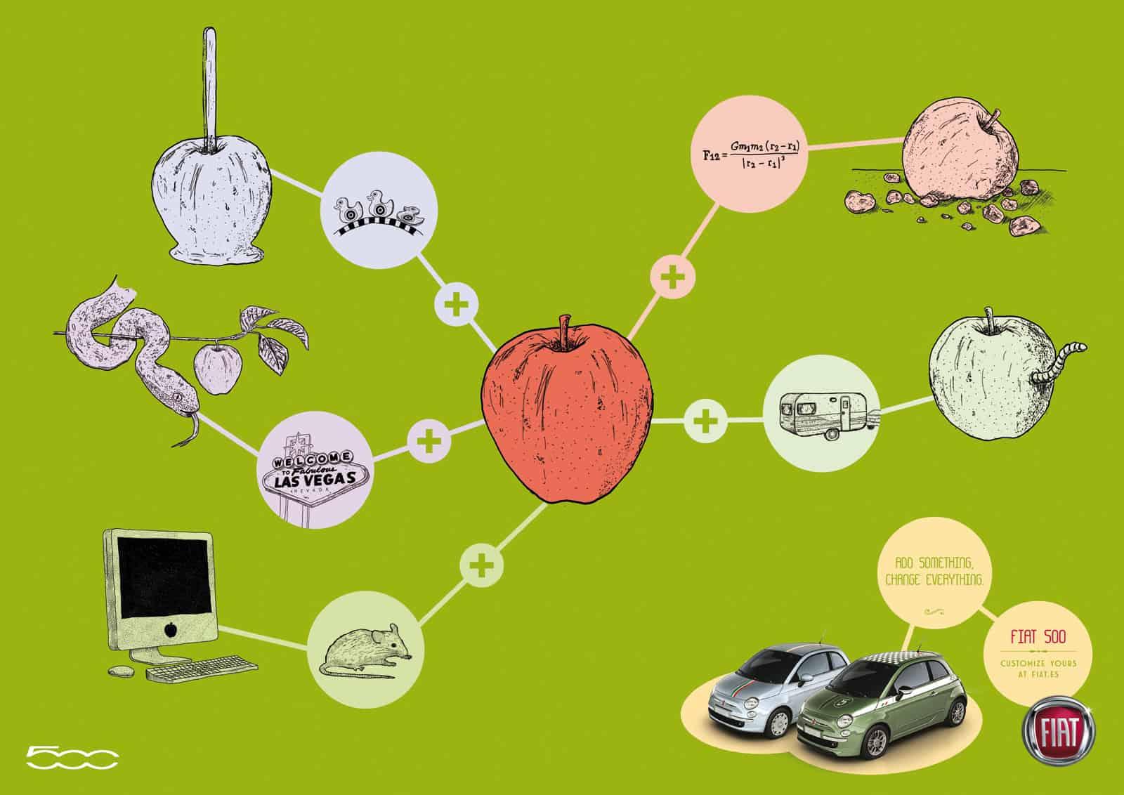 Fiat 500 : pomme