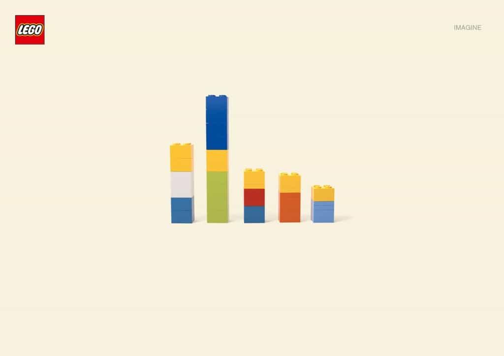 Pub Lego : Simpsons