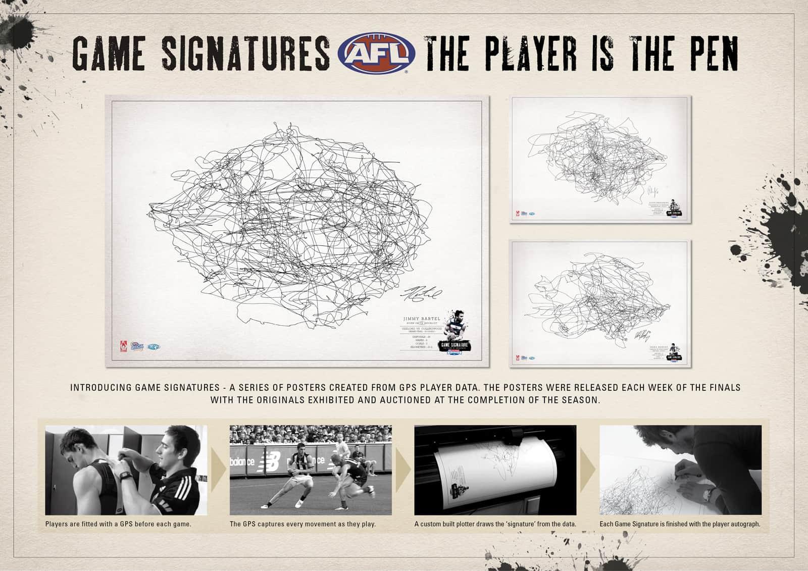 ambient AFL